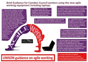 Download our agile working guidance as a poster to print and display on noticeboards